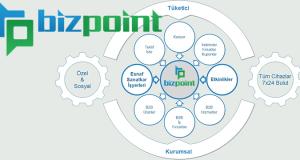 Bizpoint1